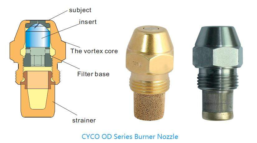 cyco od series burner nozzle