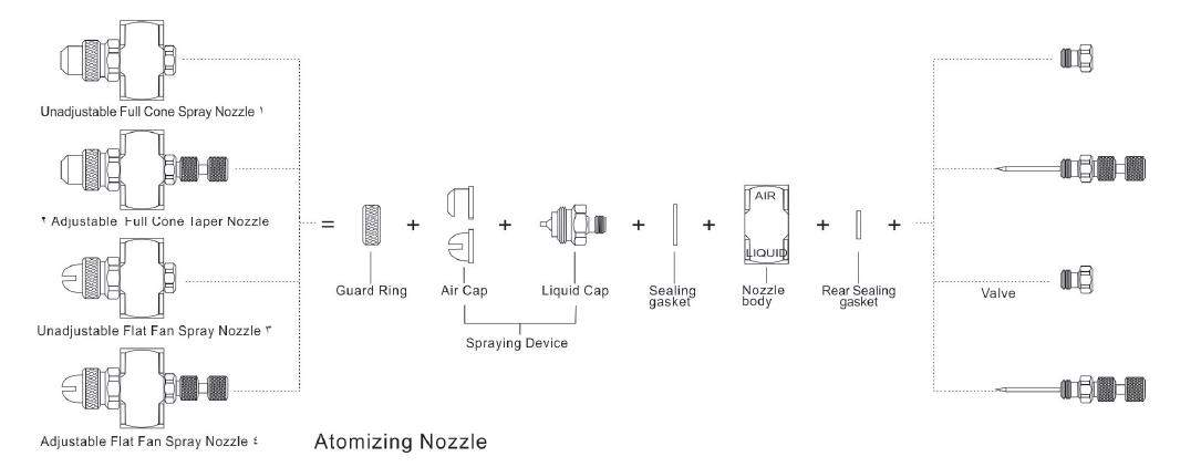 structure diagram of air atomizing nozzle