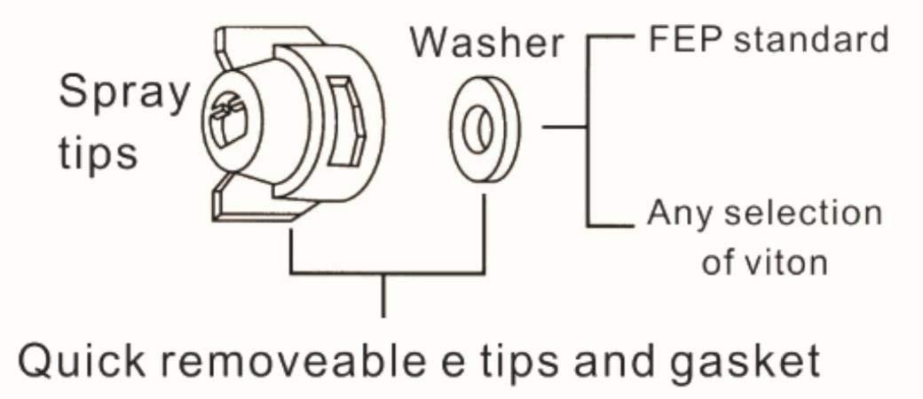 diagram2 of j series plastic clamp nozzle