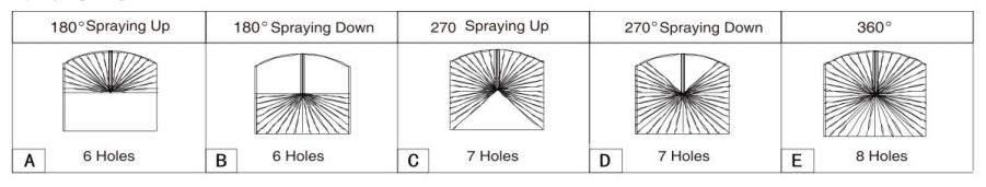 Tank Washing Nozzle 36300 Model 1