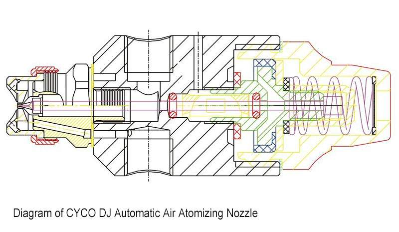 diagram-of-cyco-dj-automatic-air-atomizing-nozzle