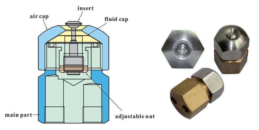 diagramme de buse de méthanol cyco