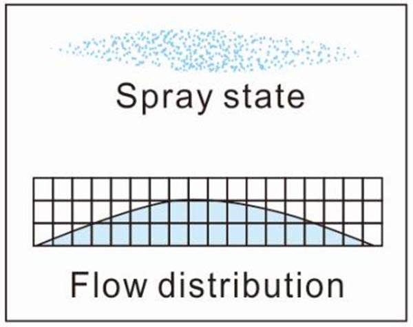 diagram-of-self-cleaning-spray-nozzle2