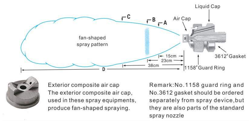 flat-pressure-air-atomizing-nozzle-head-diagram and spray pattern
