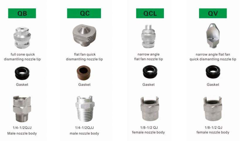 Fan Spray Nozzle Types and Models 1