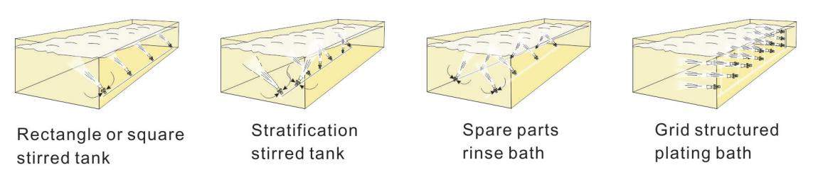 tank and bath spraying effect diagram by k2 mixing fluid nozzle